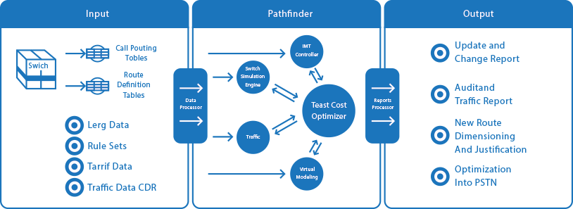 pathfinder-diagram