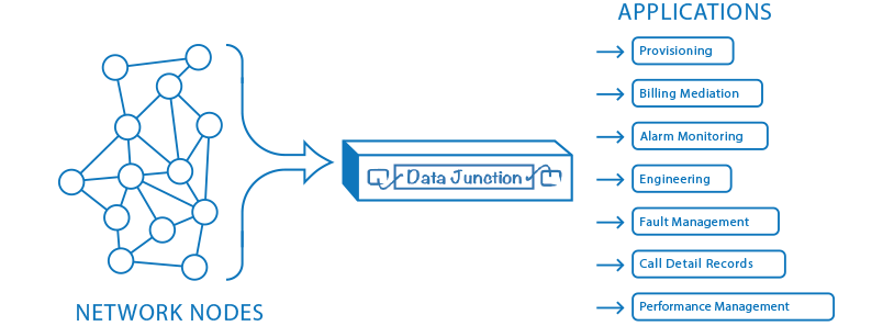datajunction-diagram